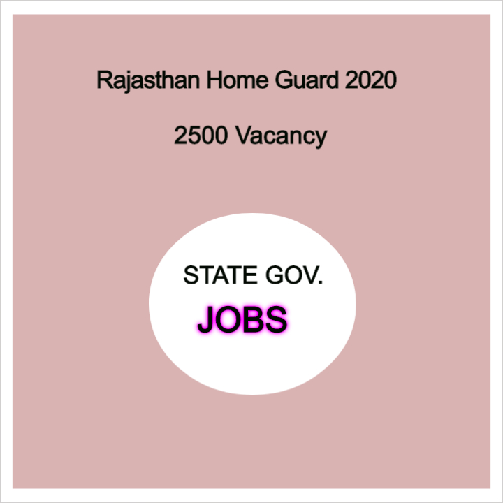 Rajasthan Home Guard Vacancy