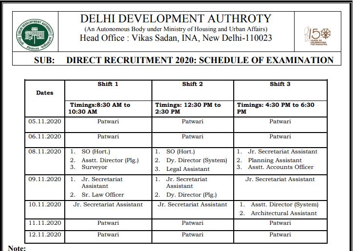 DDA Direct Recruitment 2020 Exam date Announced, DDA Patwari Exam Date 2020