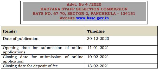 Haryana Police Exam Date, Admit Card, Syllabus 2021