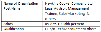 Hawkins Recruitment 2021 for Management Trainee Various Post