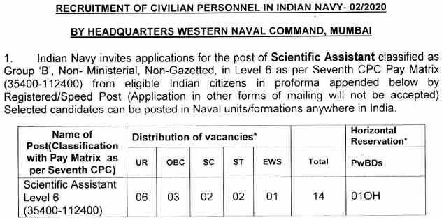 Indian Navy Recruitment 2021 for Scientific Assistant Posts