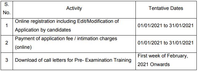 ECGC PO Recruitment 2021 | 59 Vacancy Apply Now