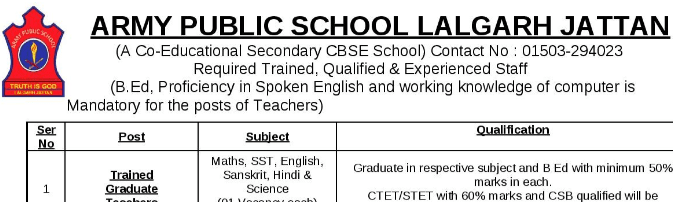 Army Public School Lalgarh Jattan Teacher Recruitment 2021