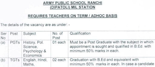 Army Public School Ranchi Teacher Vacancy 2021
