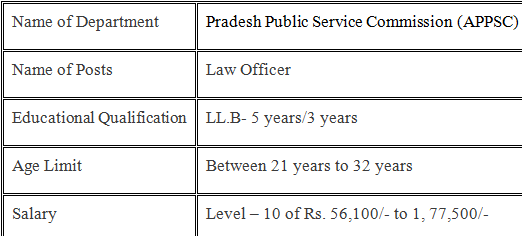 APPSC Jobs 2021 Law Officer Posts