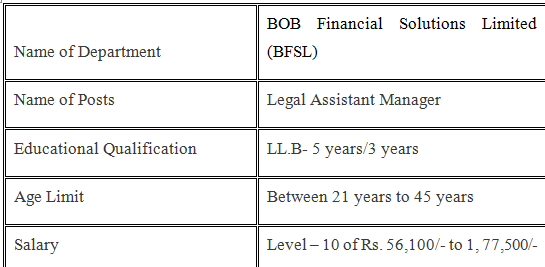 Legal Assistant Manager Jobs in BOB Financial Career