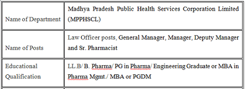 MPPHSCL Vacancy 2021 | Law Officer