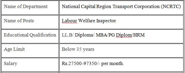 NCRTC Recruitment 2021 | Law Jobs Labour Welfare Inspector