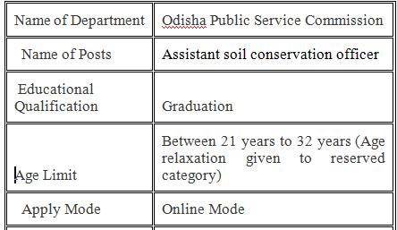 OPSC Assistant Soil Conservation Officer Recruitment 2021