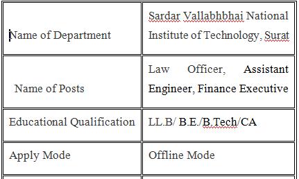 SVNIT Recruitment 2021 Law Officer Jobs