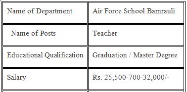 Air Force School Vacancies for Teacher Posts 2021
