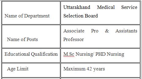 Assistant Professor Jobs In Dehradun 2021