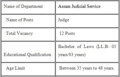 Guwahati High Court Job Vacancy 2021 Legal Jobs