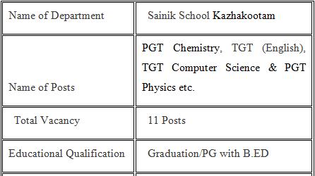 Sainik School Kazhakootam Vacancies 2021 Teaching Jobs