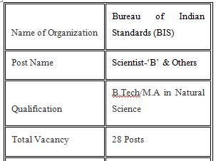 BIS Recruitment 2021 18 New Vacancy Apply Now