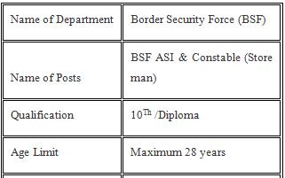 BSF Air Wing Recruitment 2021 | 65 BSF/ASI Vacancies