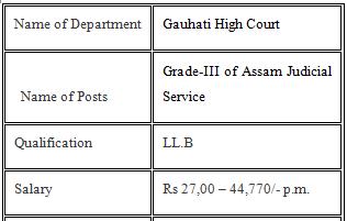 Gauhati High Court Job Vacancy 2021 Apply Online 22 Posts