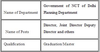 Government of NCT of Delhi Vacancy 2021   Delhi NCT Jobs