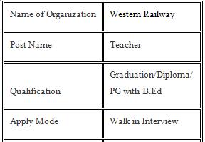 Western Railway Jobs 2021 Teaching Jobs